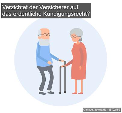 Private pflegeversicherung testsieger dating